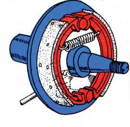 Piese stivuitor - Sisteme de frânare folosite la stivuitoare